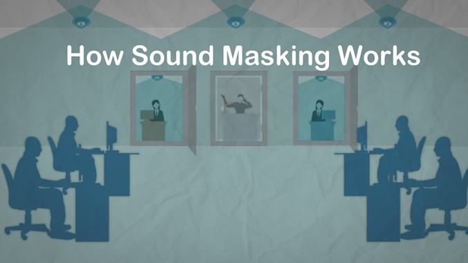 How Sound Masking Works